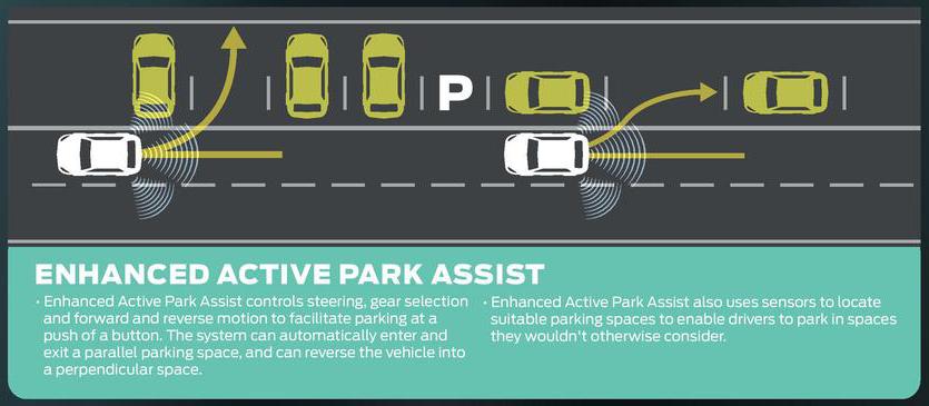 active park assist