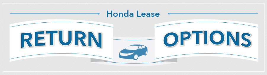 Honda Lease Return Options Germain Honda of Ann Arbor