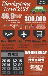Thanksgiving-Travel-20151