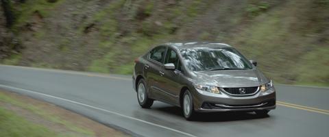 2015 Honda Civc stability