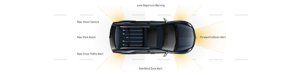 2017-chevrolet-equinox-suv-safety-1920x476-01