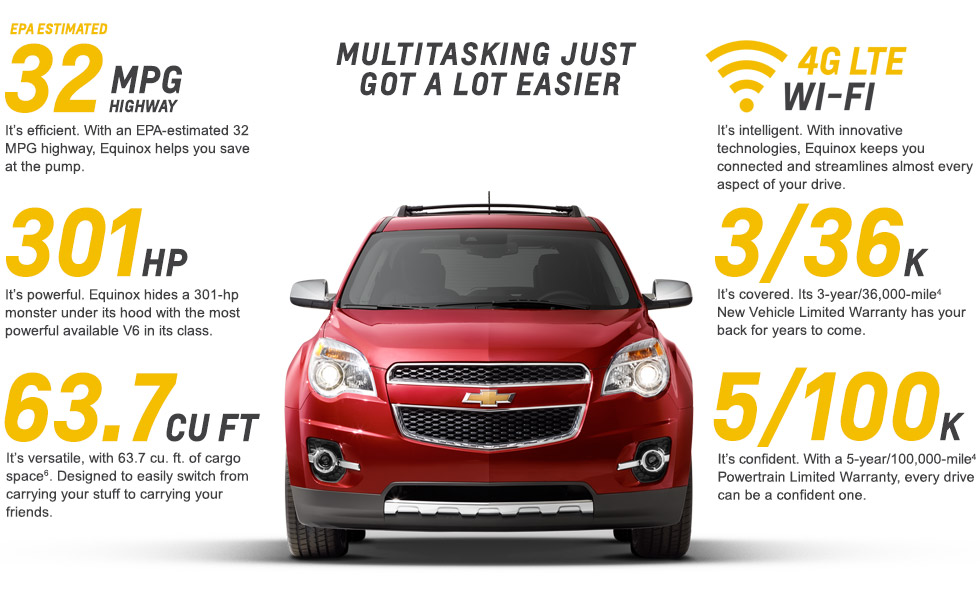 Chevy Equinox Info picture Quirk Chevy NH