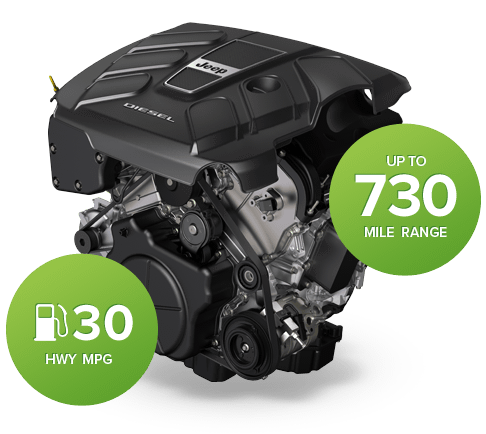 2015 Jeep Grand Cherokee Engine | Quirk Chrysler Dodge Jeep Ram