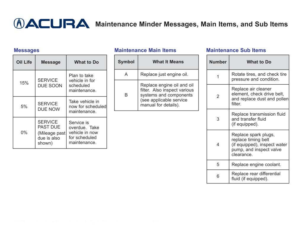 Express Service Website Update_Acura.qxp