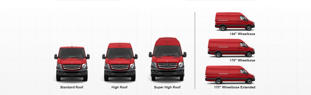 Mercedes-Benz-Sprinter-roofs-and-wheelbases_iiiahy