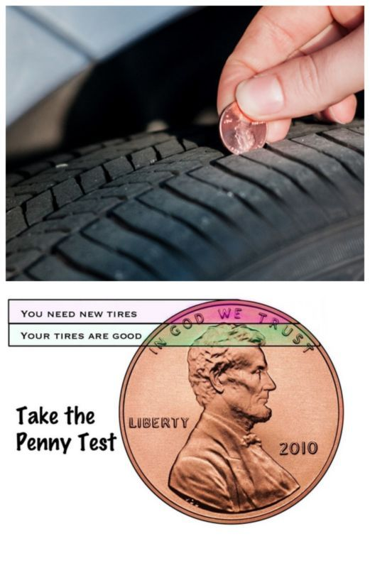 Do Your Tires Need Replaced